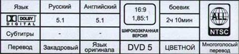 Таблица с выходными данными Тайкун